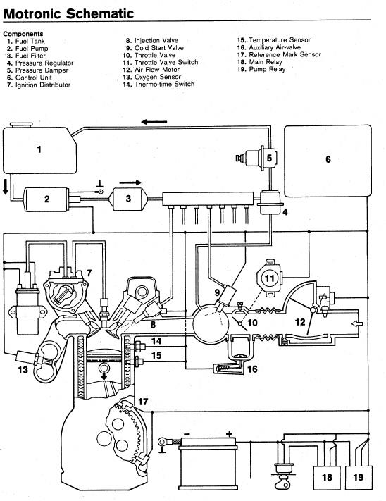 manuel d utilisation bmw e46 pdf
