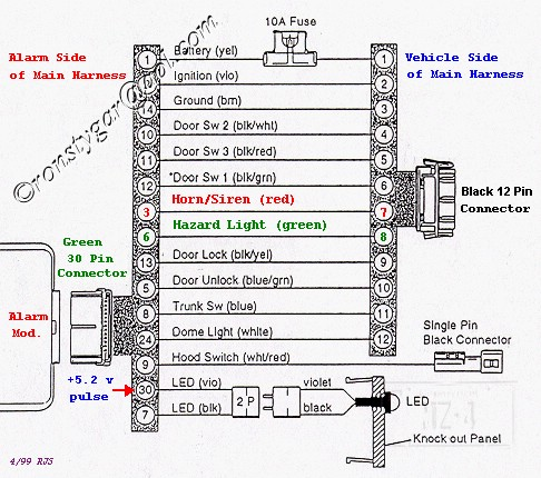 Wiring Diagram For Ducane Heat Pump likewise Parts Of A Subwoofer likewise 1999 Bmw 323i Fuse Box Wiring Diagram Html in addition 97 Honda Motorcycle Wiring Diagram moreover Location Of Hydrogen. on e46 wiring diagram