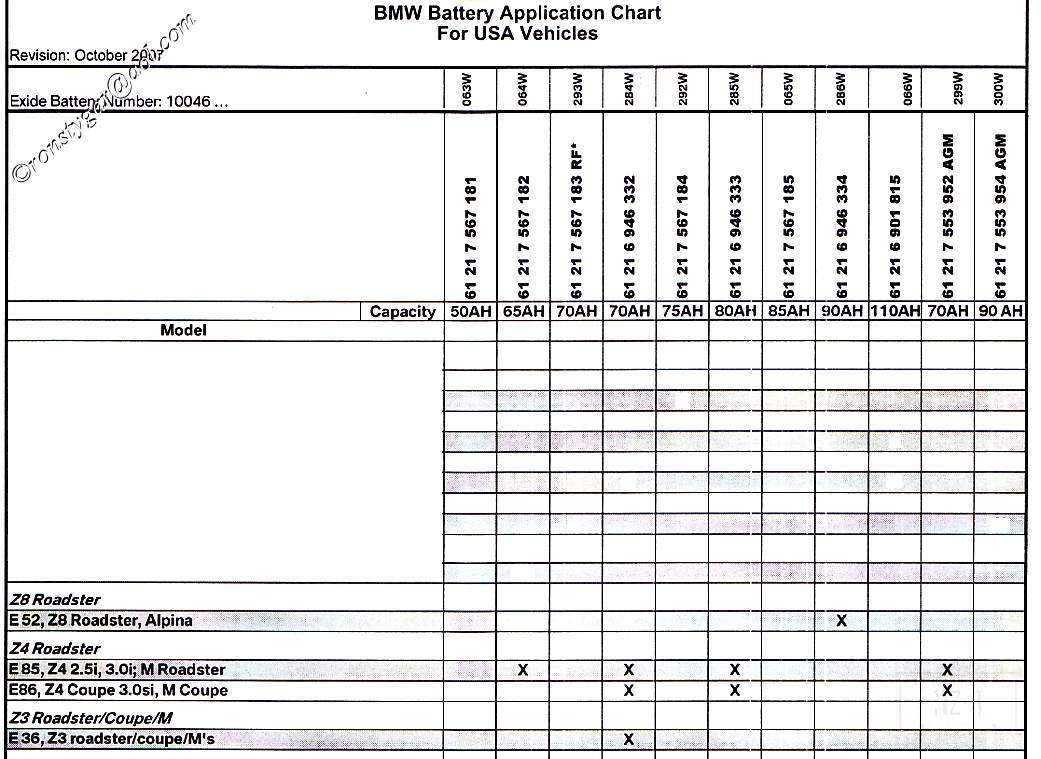 Car Battery Size Chart >> Truck Battery Truck Battery Group Size Chart