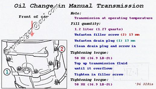 E36 Change Manual Transmission Fluid