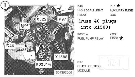 Fuses For Bmw Z3 - DATA Wiring Diagrams •