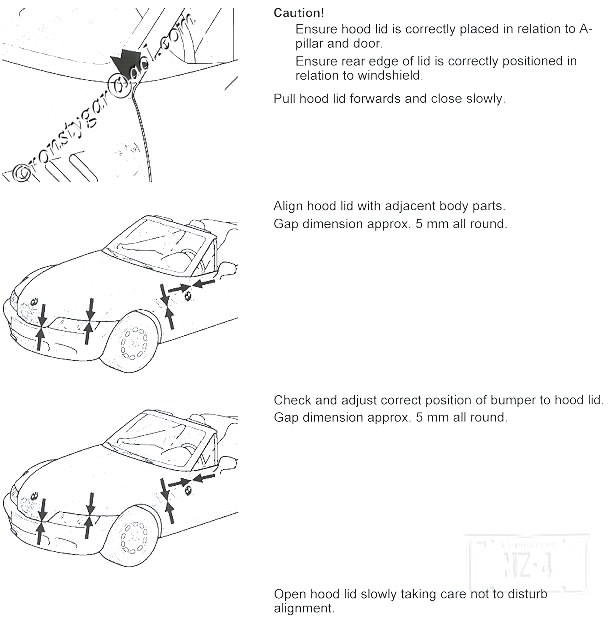 Hood alignment procedure - Bimmerfest - BMW Forums
