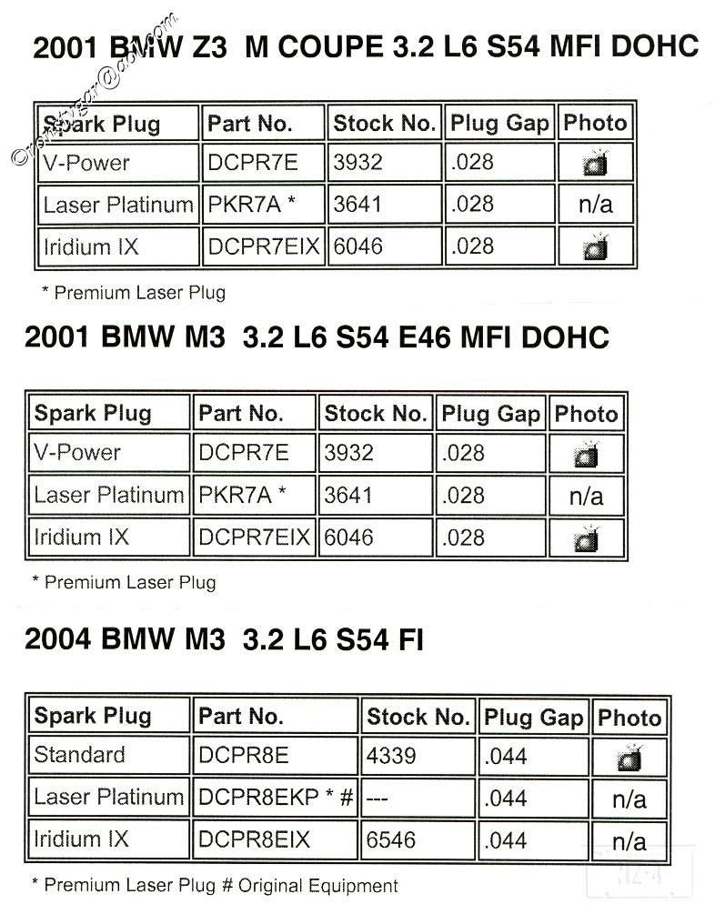 Spark Plug Chart Bimmerfest Bmw Forums