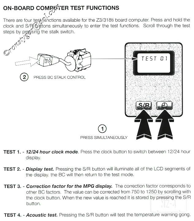Bmw Z3 Fuel Consumption: Petrol Consumption