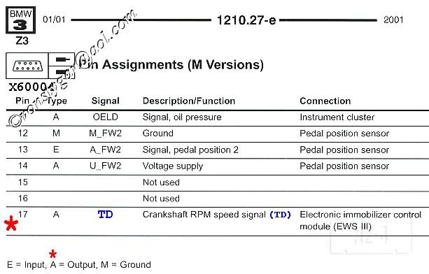 bmw e36 cluster wiring bimmerfest - bmw forums - question re instrument cluster ...