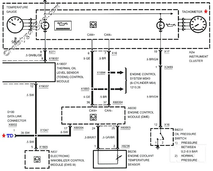 td 4 bmw ews 3 wiring diagram bmw wds \u2022 free wiring diagrams life 3 Wire Headlight Wiring Diagram at cos-gaming.co